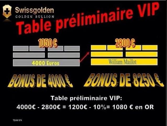 """TABLE DE COMMANDE VIP 11000 € EN OR - 2750 € """"entrée sur la table suivante."""" = 8250 € EN OR -10% = 7425 € EN OR ≈ 7000 € V..."""