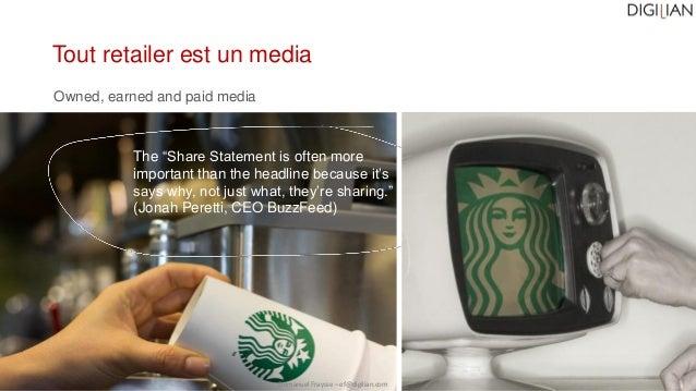 "Emmanuel Fraysse – ef@digilian.com Tout retailer est un media The ""Share Statement is often more important than the headli..."