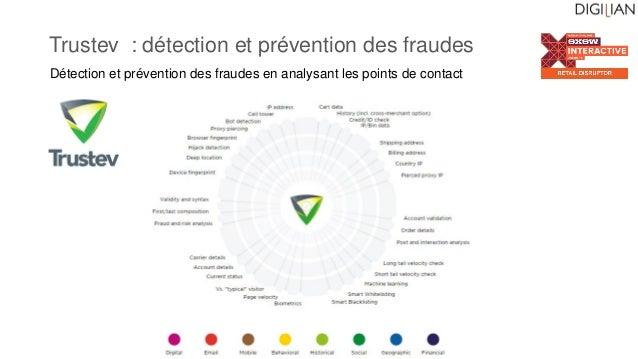 Trustev : détection et prévention des fraudes Détection et prévention des fraudes en analysant les points de contact Emman...