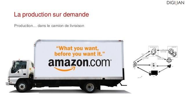 Emmanuel Fraysse – ef@digilian.com La production sur demande Production… dans le camion de livraison