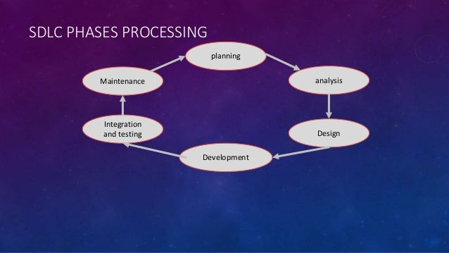 System Development Life Cycle Stages And Models