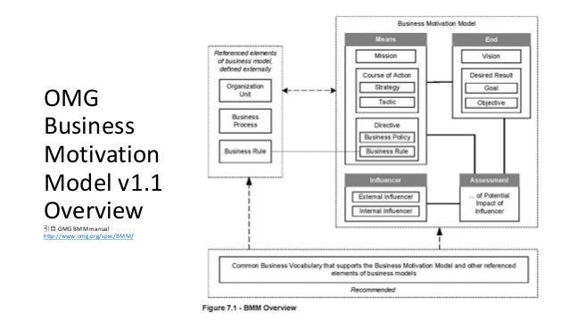 Presentation template for ea & bpm 2015 06-14-001