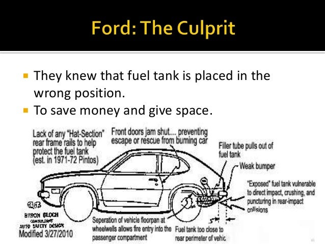 ford pinto case study applied ethics The ford pinto case study in applied ethics business and technologypdf the ford pinto case study in applied ethics business and technology the ford pinto case study.