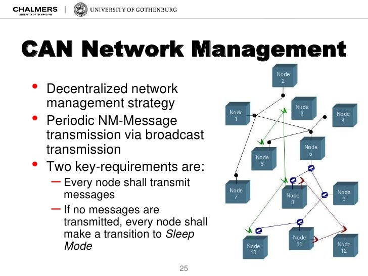 thesis network monitoring 2018-7-5 find the list of thesis topics in computer  advantages of wireless ad-hoc network  (iot) which includes home automation, smart cars, environment monitoring,.