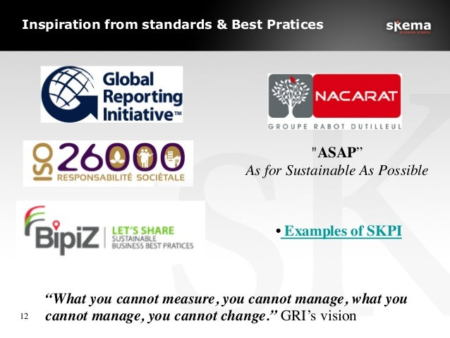 """Inspiration from standards & Best Pratices 12  """"What you cannot measure, you cannot manage, what you cannot manage, you c..."""