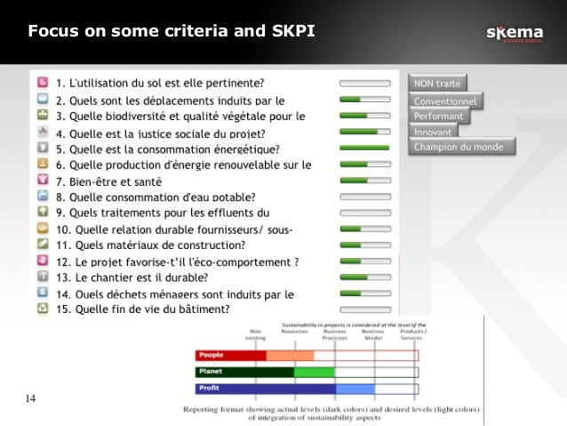 Focus on some criteria and SKPI 14