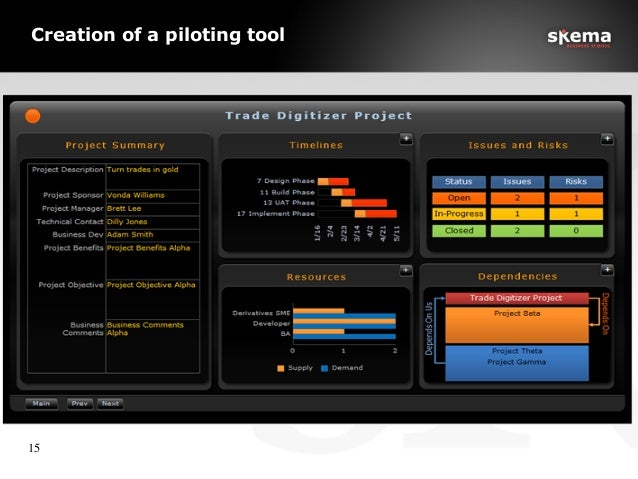 Creation of a piloting tool 15