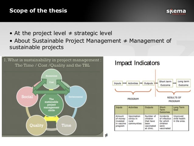Scope of the thesis • At the project level ≠ strategic level • About Sustainable Project Management ≠ Management of sust...
