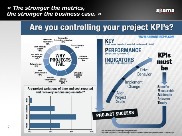 « The stronger the metrics, the stronger the business case. » 7