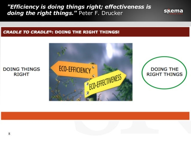 """""""Efficiency is doing things right; effectiveness is doing the right things."""" Peter F. Drucker 8"""