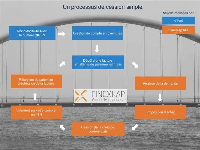 Un processus de cession simple Test d'éligibilité avec le numéro SIREN Création du compte en 5 minutes Dépôt d'une facture...