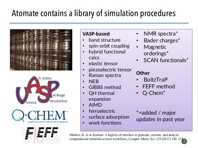 Software tools, crystal descriptors, and machine learning applied to materials design Slide 13