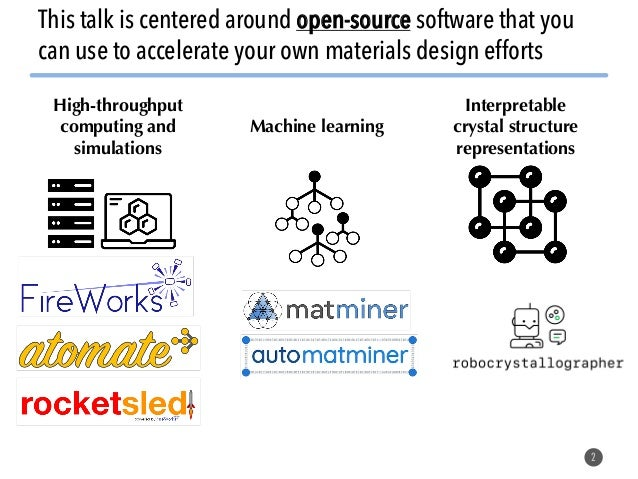Software tools, crystal descriptors, and machine learning applied to materials design Slide 2