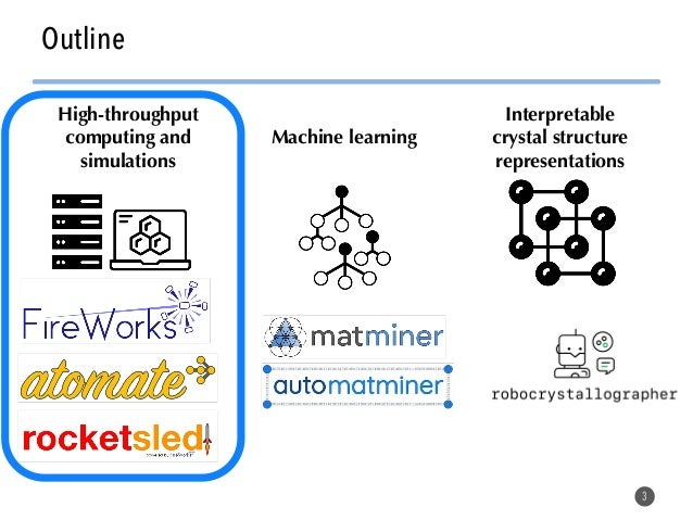 Software tools, crystal descriptors, and machine learning applied to materials design Slide 3