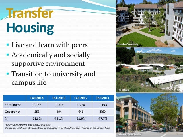 Tour of UCSC Campus Housing Strategies and Stock