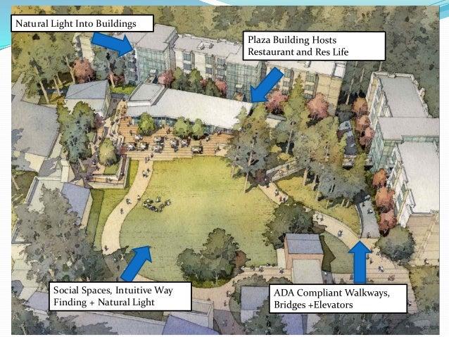 Tour Of UCSC Campus Housing Strategies And Stock - Google maps kresgie college us santa cruz