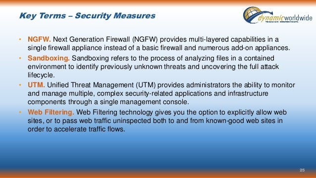The Threat Landscape Amp Network Security Measures