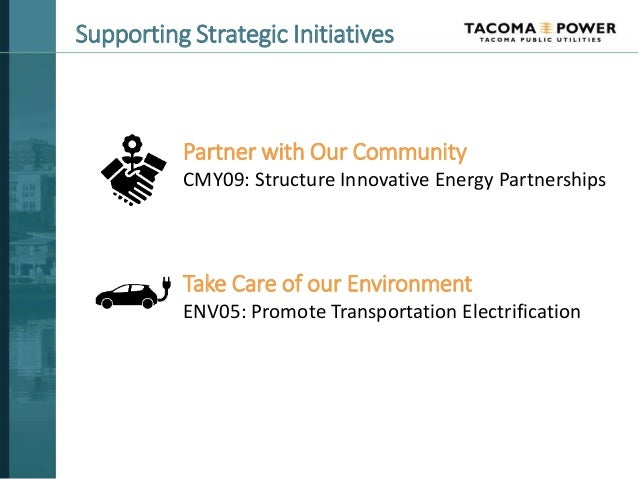 Supporting Strategic Initiatives Partner with Our Community CMY09: Structure Innovative Energy Partnerships Take Care of o...