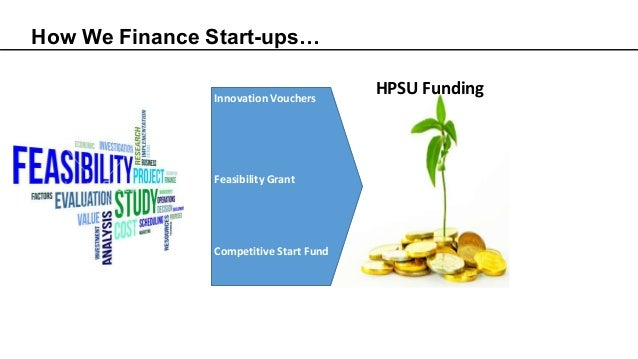How We Finance Start-ups… Innovation Vouchers Feasibility Grant Competitive Start Fund HPSU Funding