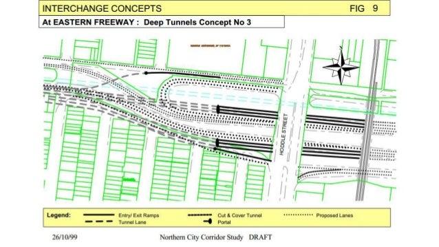 EB Portals inside Q loop  Retains Q loop – no bus lane  Three lane Tunnel Portals WB  Hoddle Street NB ramp to  Tunnel  Re...