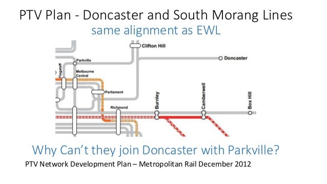 South Morang Alignment  Doncaster Rail Study Chapter 9, Conclusions  9.3 RECOMMENDATIONS FOR STUDY  DURING PHASE TWO  9.3....