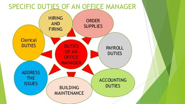 Duties of an office manager office manager 12 sample - Role of office manager in an organization ...
