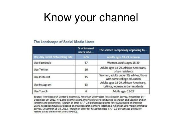 Know your channel