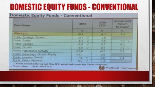 DOMESTIC EQUITY FUNDS - CONVENTIONAL SMALL & MID CAP