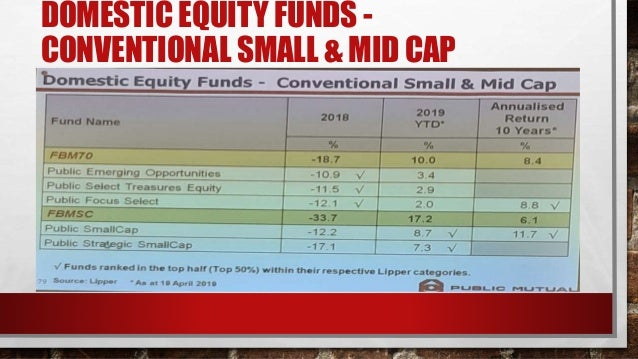 REGIONAL FUNDS - CONVENTIONAL