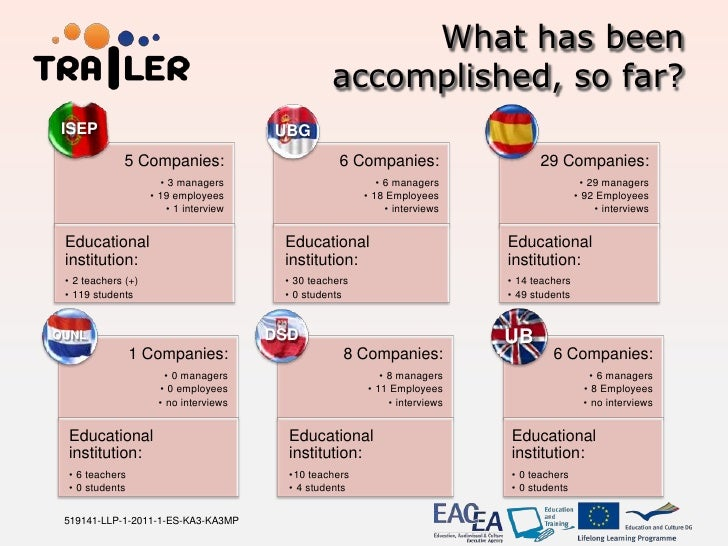 What has been                                                  accomplished, so far? ISEP                                 ...