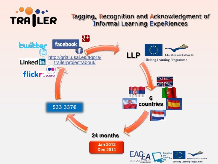 Tagging, Recognition and Acknowledgment of                  Informal Learning ExpeRienceshttp://grial.usal.es/agora/      ...