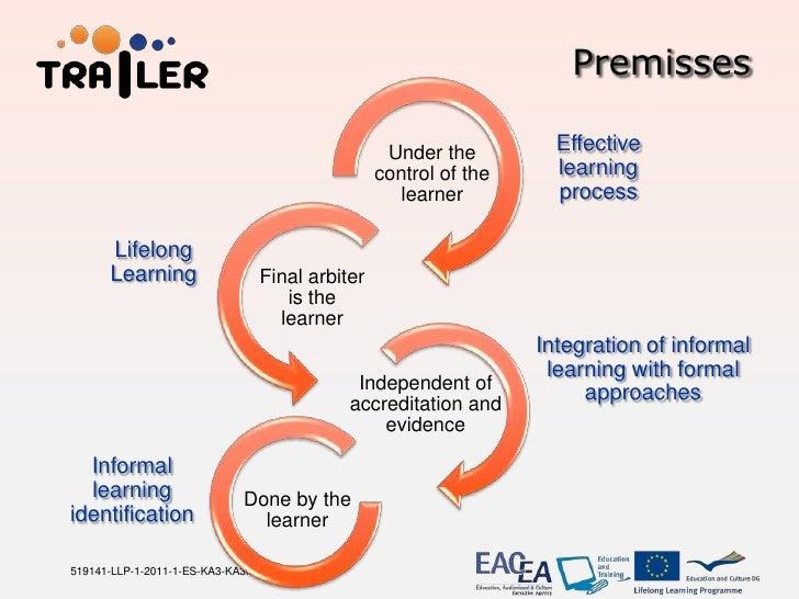 Premisses                                                Under the         Effective                                      ...