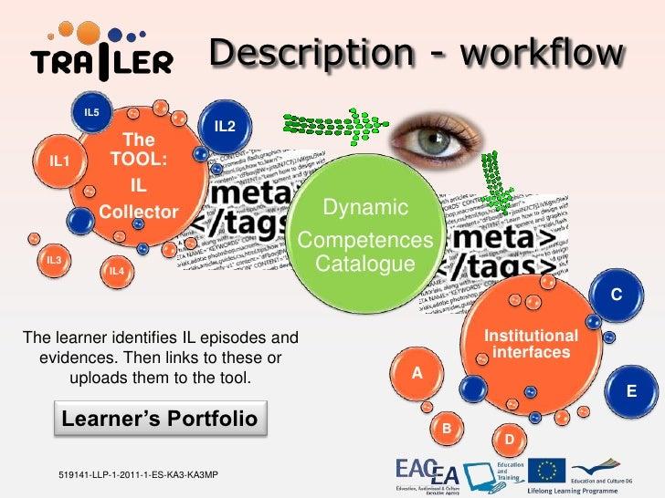 Description - workflow          IL5                                    IL2               The   IL1        TOOL:           ...