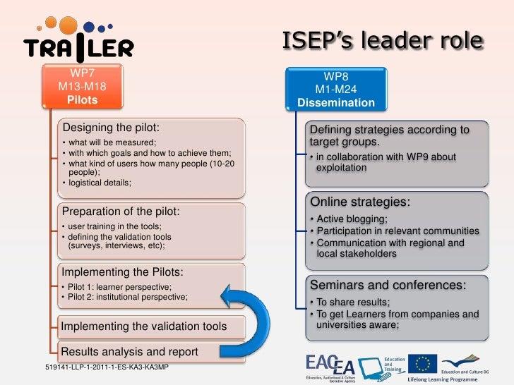 ISEP's leader role    WP7                                                WP8   M13-M18                                    ...