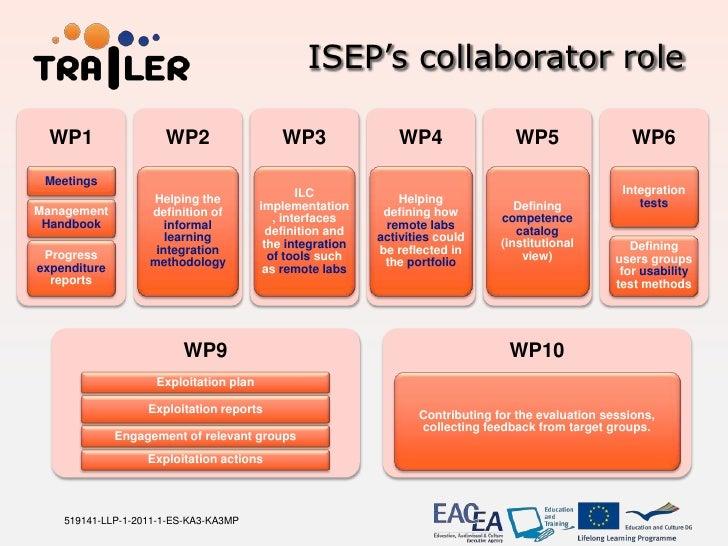 ISEP's collaborator role  WP1                 WP2                   WP3               WP4                 WP5             ...