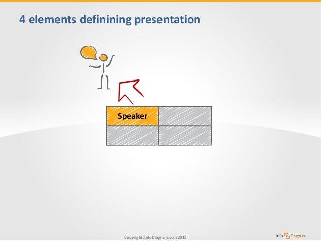 Presentation Skills Public Speaking training visuals toolbox Slide 2