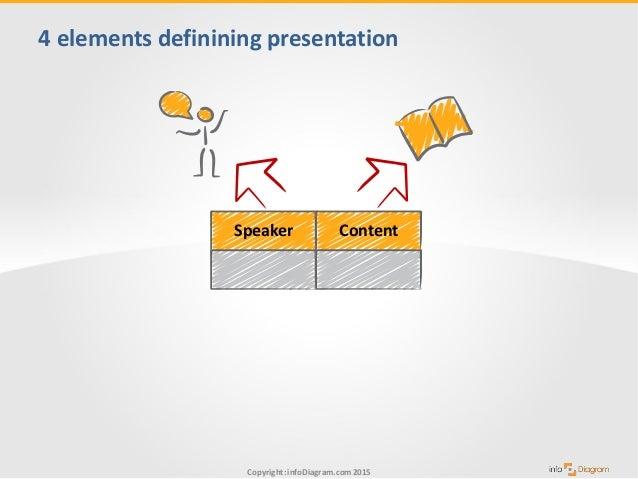 Presentation Skills Public Speaking training visuals toolbox Slide 3