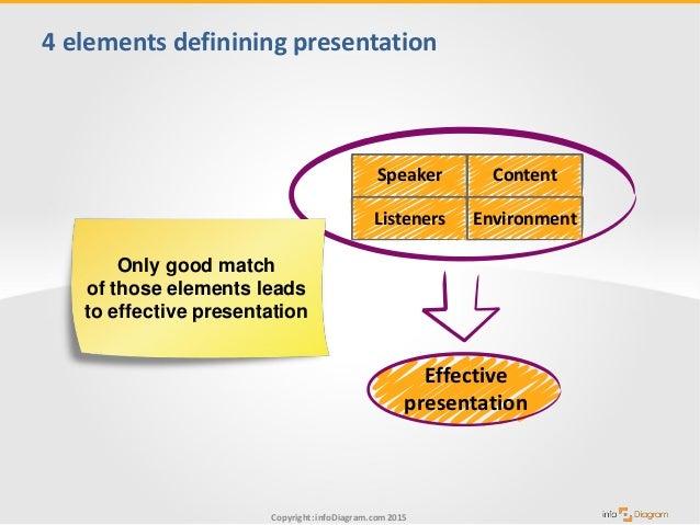 Presentation Skills Public Speaking training visuals toolbox