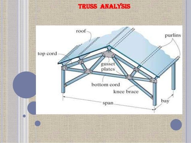 Presentation Truss By Imran Khan