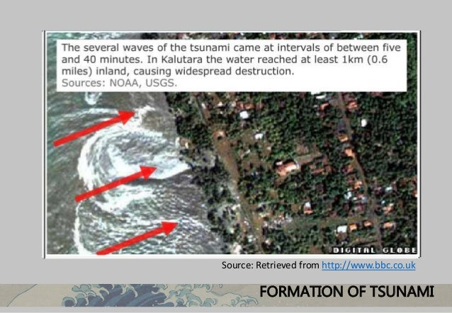 prevention measures for the 2004 indian tsunami National disaster management division ministry of  52 specific measures for safety  • the destructive tsunami on dec 26th, 2004 on the indian coast interms.