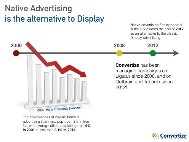 Native Advertising is the alternative to Display Native advertising first appeared in the US towards the end of 2012 as an ...