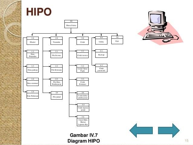 Presentation tugas akhir hipo ccuart Image collections