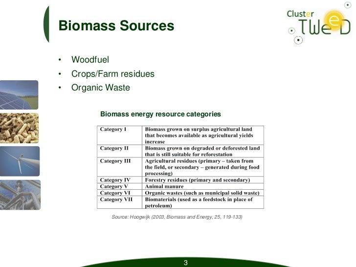 presentation tweed secteur biomasse. Black Bedroom Furniture Sets. Home Design Ideas