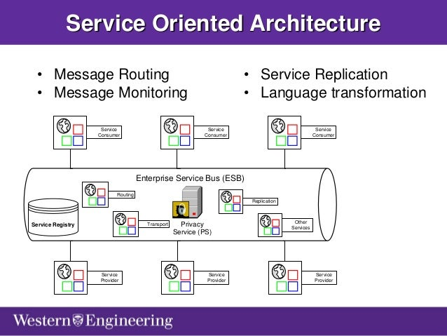 Service Oriented Architecture ...