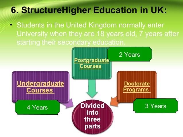 United KIngdom Educational System ( U.K)