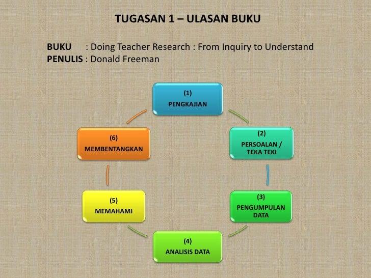 TUGASAN 1 – ULASAN BUKU<br />BUKU      : Doing Teacher Research : From Inquiry to Understand<br />PENULIS : Donald Freeman...