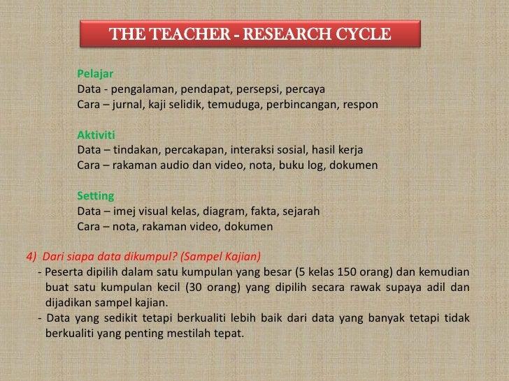 THE TEACHER - RESEARCH CYCLE<br />Pelajar<br />Data - pengalaman, pendapat, persepsi, percaya<br />Cara – jurnal, kajise...