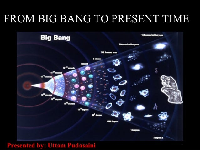 FROM BIG BANG TO PRESENT TIME  Presented by: Uttam Pudasaini  1