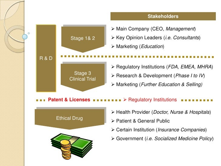 apple inc and their stakeholders Intel corporation's vision statement & mission statement apple inc stakeholders: a csr analysis general electric's (ge) vision statement and mission statement.