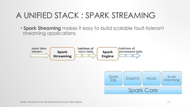 Spark: The State of the Art Engine for Big Data Processing